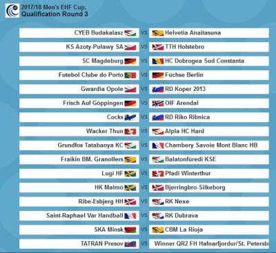 Parovi 3.pretkola EHF