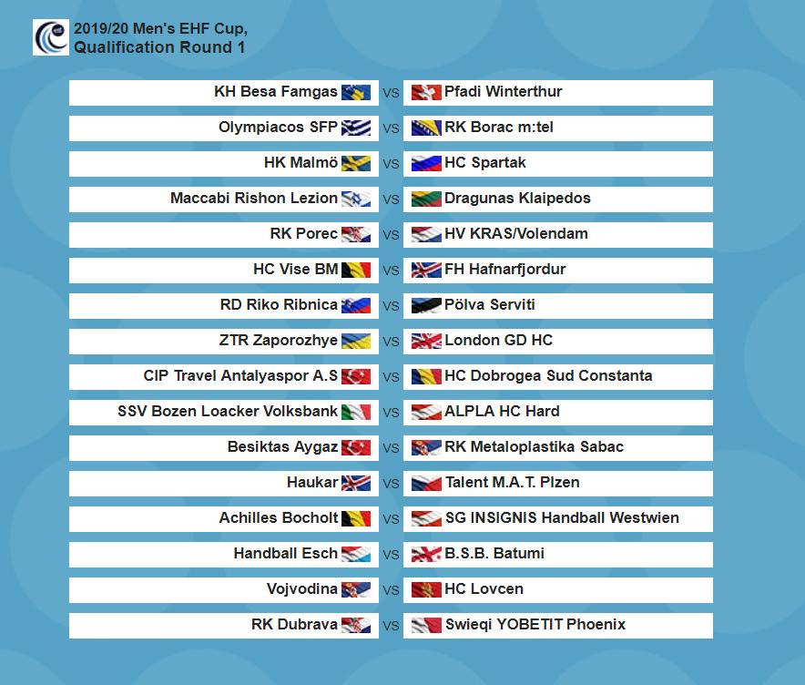 EHF Cup 2019 Round 1