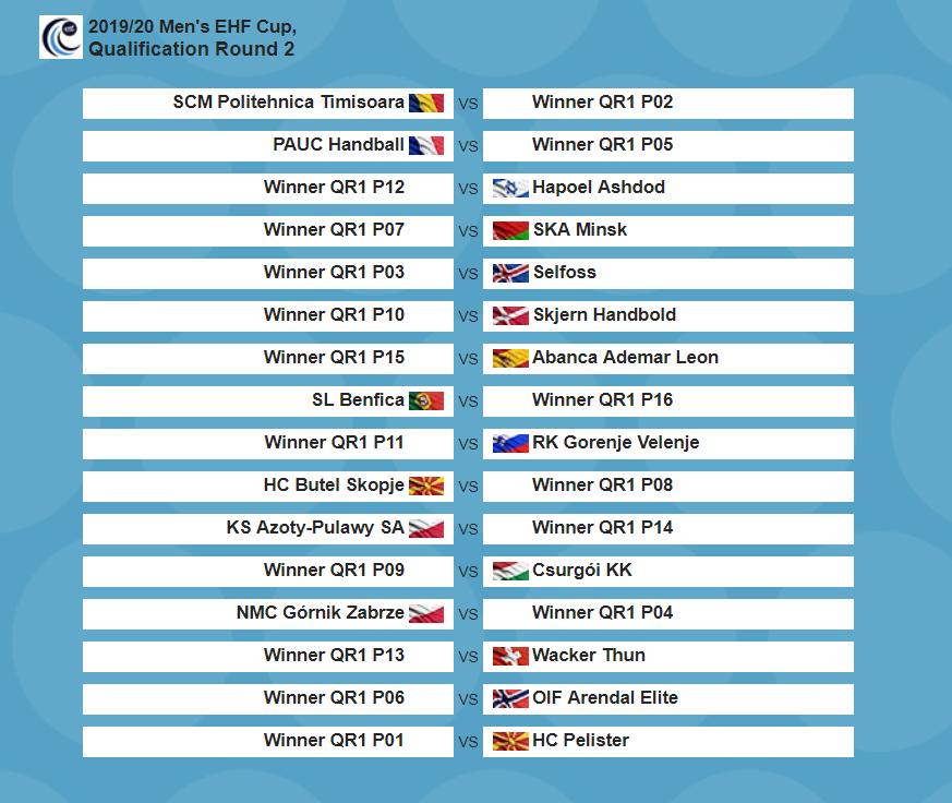 EHF Cup 2019 Round 2